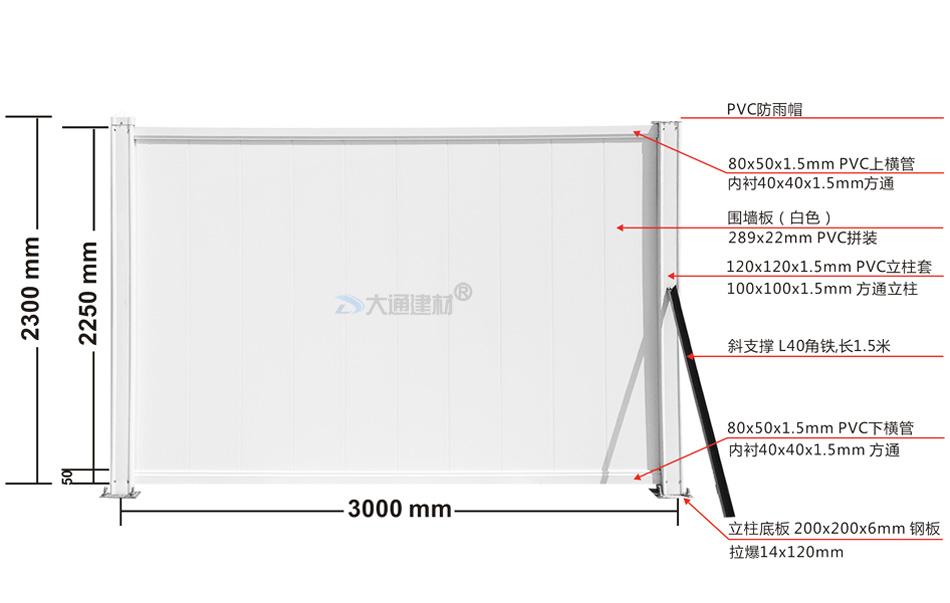 高质量 平面墙板 PVC围挡 3m x 2.2m