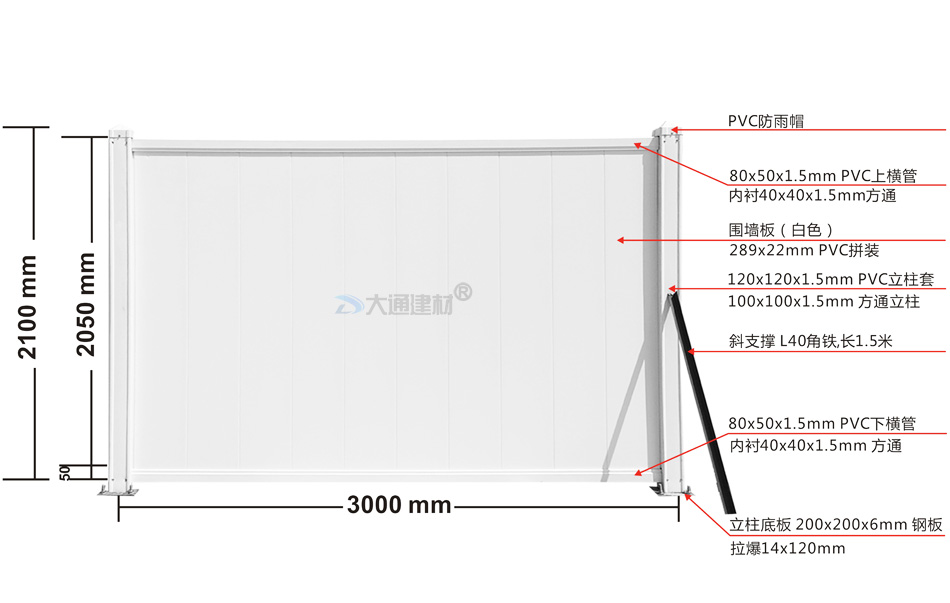 高质量平面墙板 PVC围挡 3m x 2m