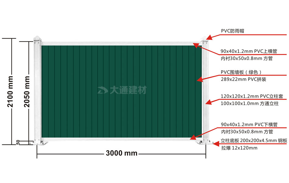 市政标准 绿色PVC围挡 3mx2m